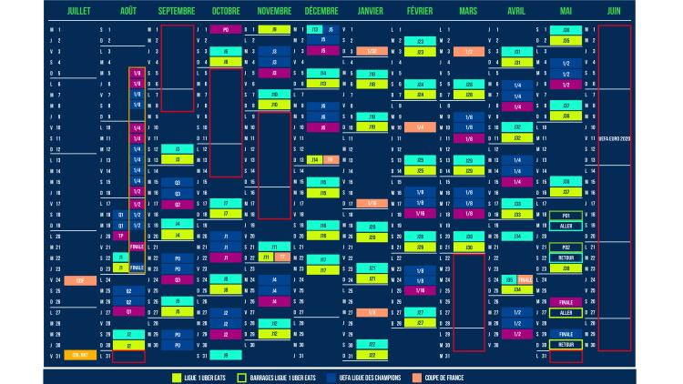 Calendrier Lfp 2021 Ligue 1 : Les grandes dates de la saison 2020/2021 dévoilées