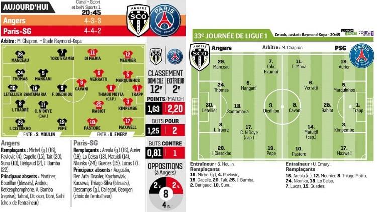 La compo probable du PSG contre Metz