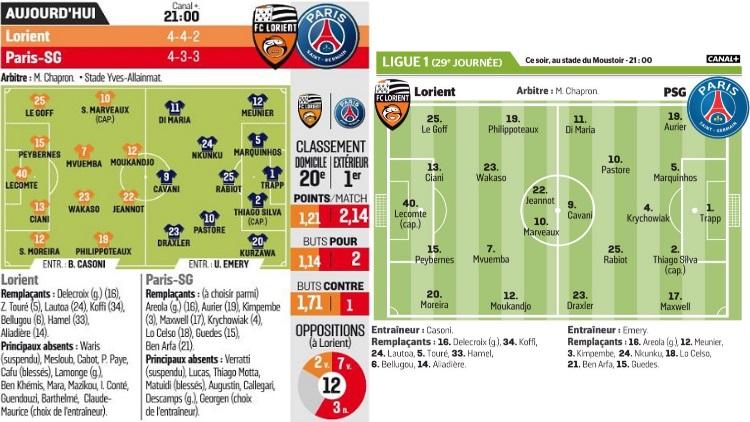 Casoni dérape en plein match — Lorient