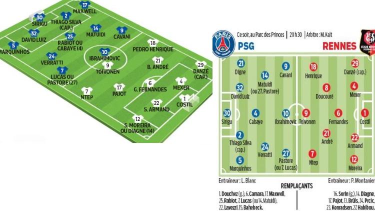 Match : Les compositions de la presse pour PSG/Rennes | CulturePSG
