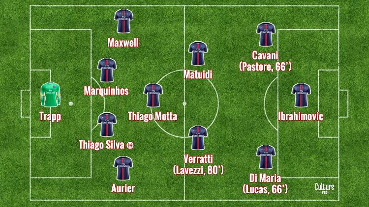 Real Madrid Fc U17