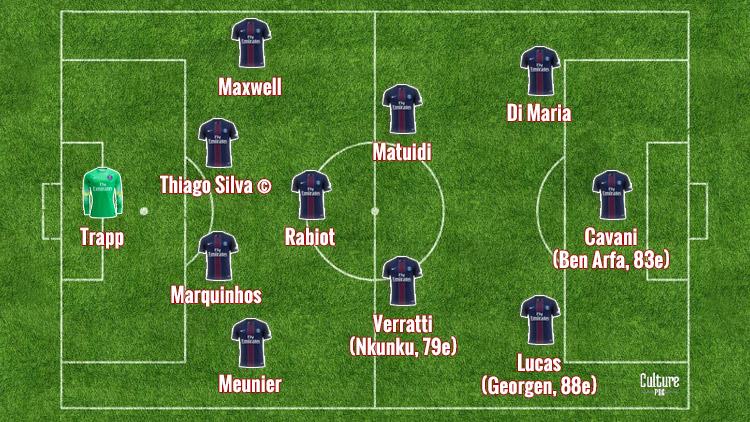 Emery annonce 6 forfaits — Bordeaux-PSG