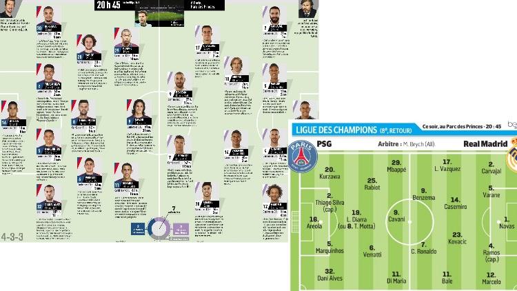PSG-Real Madrid: Kylian Mbappé saura-t-il s'inspirer de son ancienne idole?