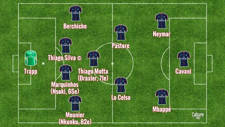 Malades, Neymar et Areola sont quand même dans le groupe — PSG-Caen