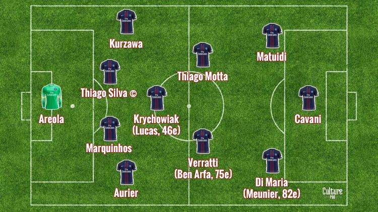 PSG : le Barça, Lucas y croit