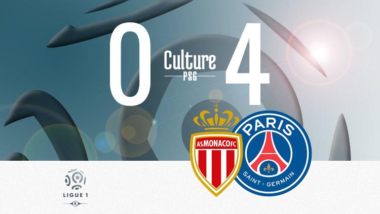Monaco News: Match : Monaco/PSG (0-4), Le Résumé Vidéo