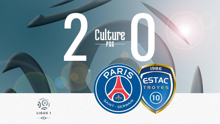Troyes se prépare à en prendre quatre — PSG